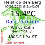 Current weather conditions in Heist-op-den-Berg,BE